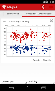 Blood Pressure Companion - screenshot thumbnail