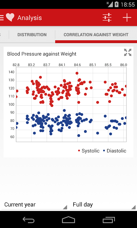 Blood Pressure Companion- screenshot