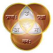II Aniruddha Thy Grace II