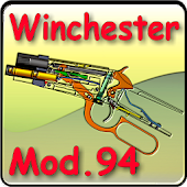 Winchester Model 94 explained
