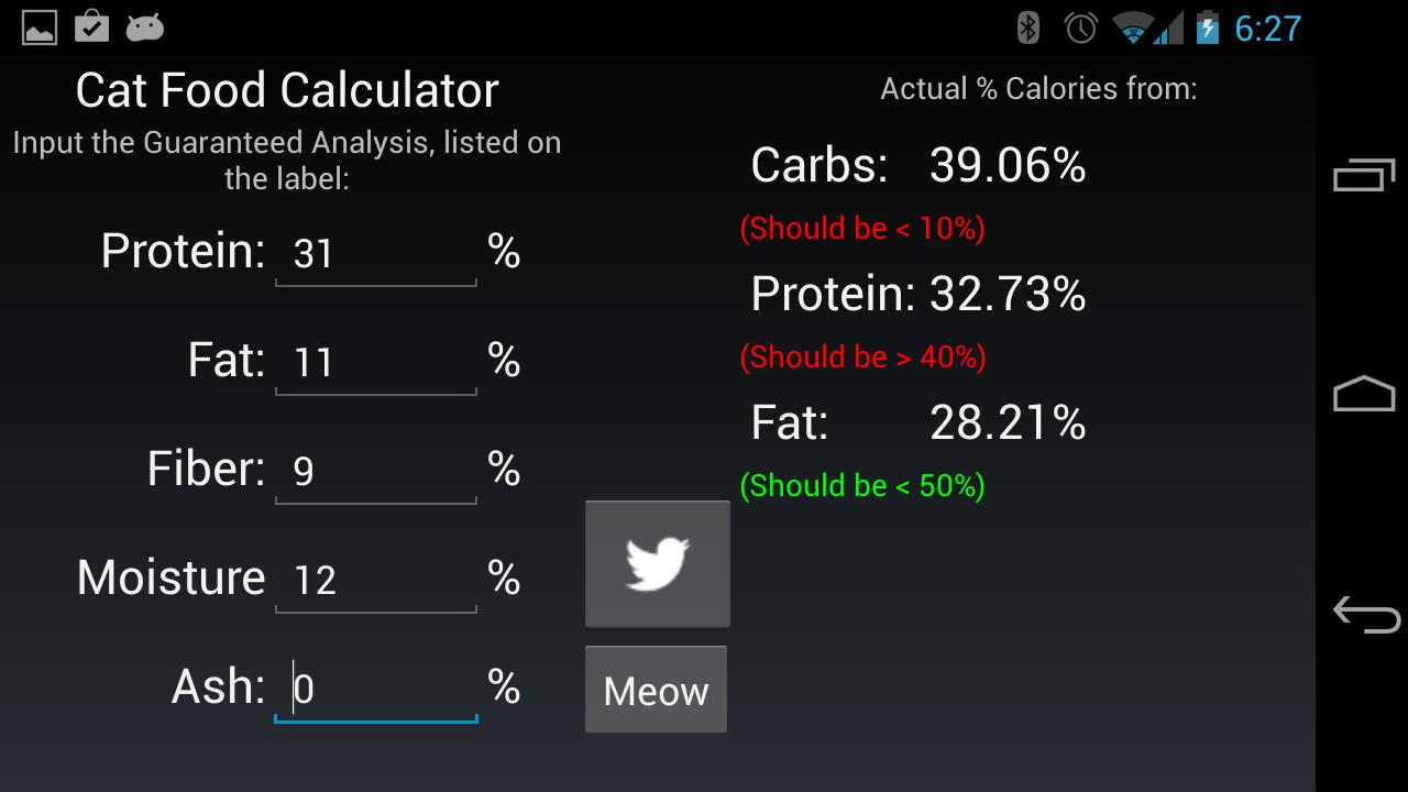 Calculate Carbs In Cat Food