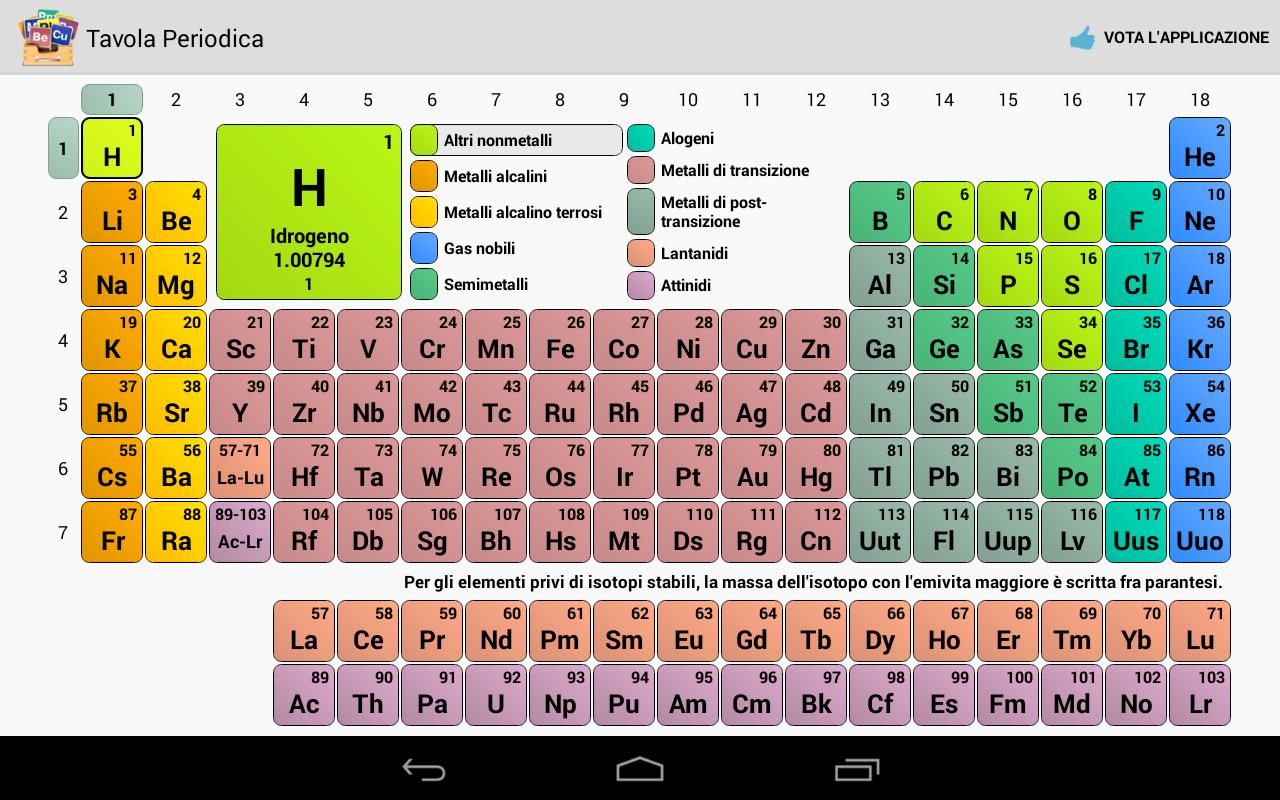 Tavola periodica app android su google play - Tavola periodica degli elementi completa ...