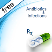 Antibiotics and infection