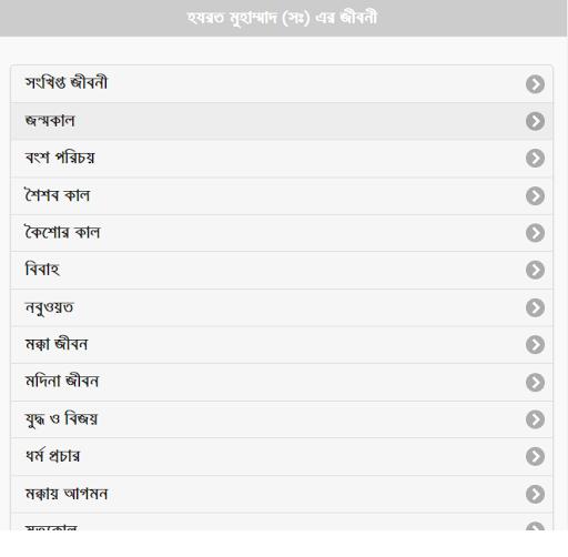 Muhammad SAW Biography Bangla