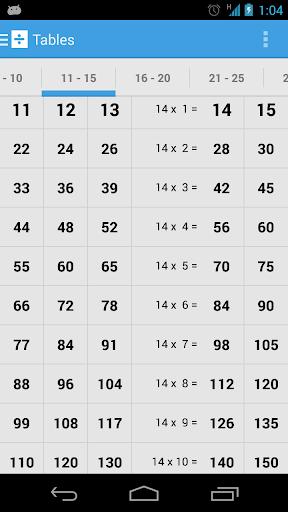 Quant Maths