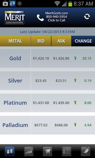 Merit Gold News