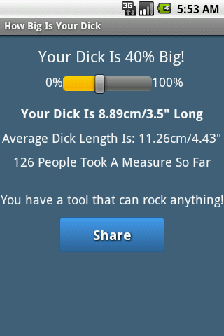 how big is a dick Ladies .
