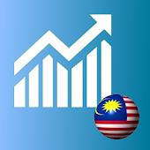 Malaysia Stocks