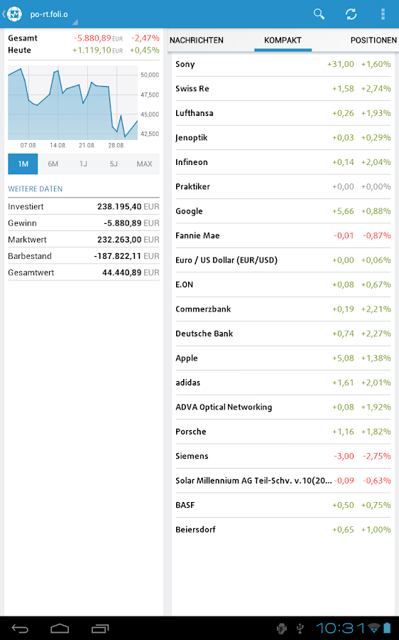 Finanzen100 Börse & Aktien - screenshot