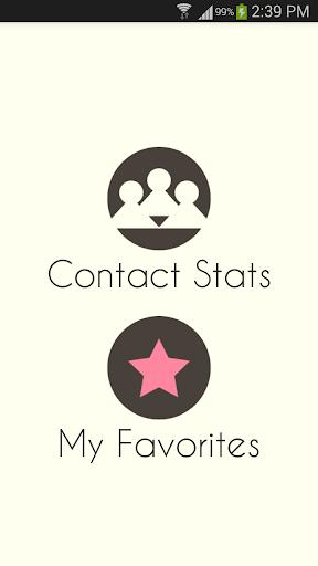 Texty Time - SMS Statistics