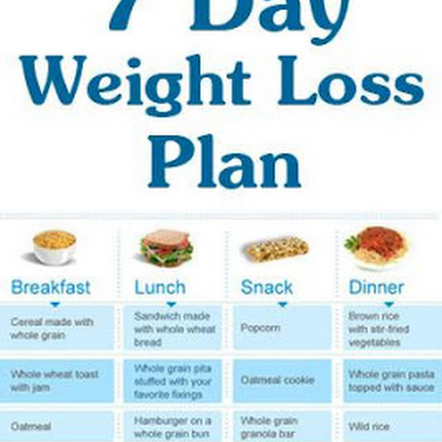 Detox Diets for Weight Loss