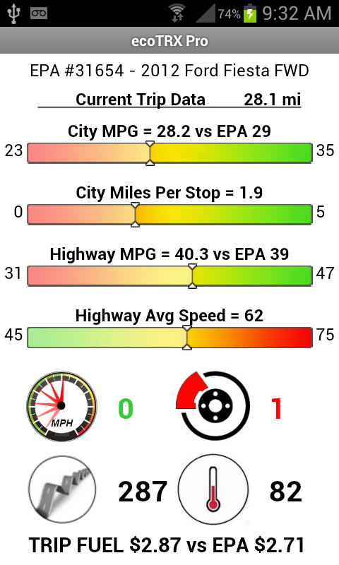 ecoTRX Pro Personalized MPG- screenshot