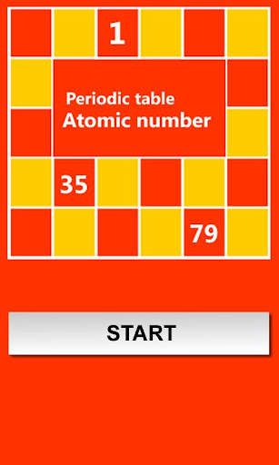 Periodic table Atomic number