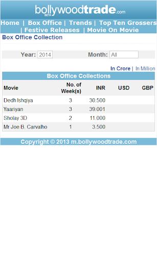 Bollywood Trade