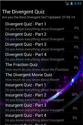 Fan Trivia Divergent Quiz Book