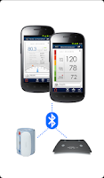 Screenshot of iHealth MyVitals