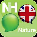 Aphasia Talk Around It Nature icon