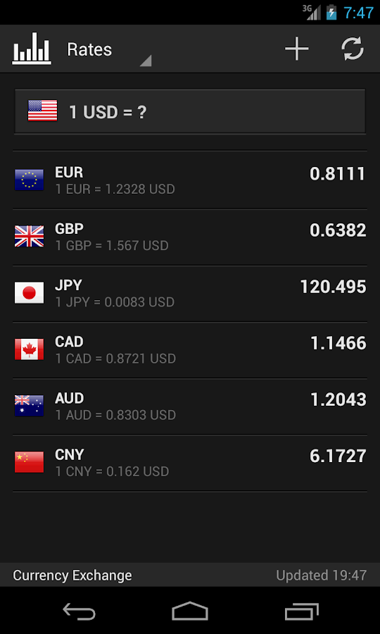 Forex currency converter widget