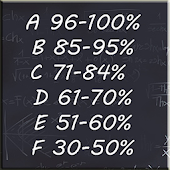 Grades calculator for teachers