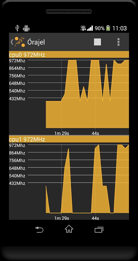 Usemon (Cpu Usage Monitor)- screenshot