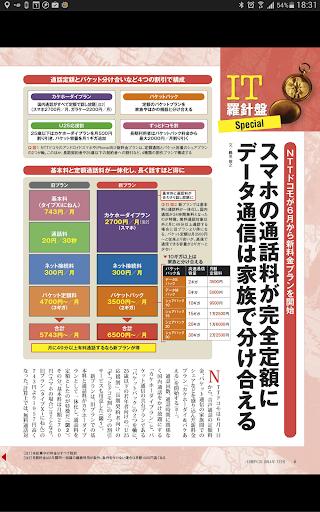 免費新聞App|日経PC21 Digital|阿達玩APP