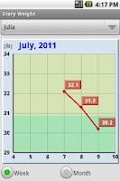 Screenshot of Diary Weight Full