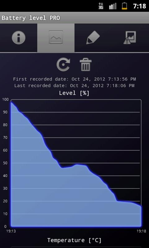 Battery level PRO - screenshot