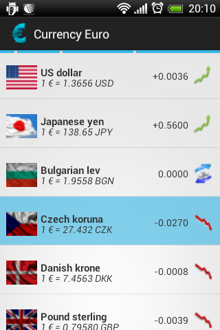 Euro Currency Central Bank