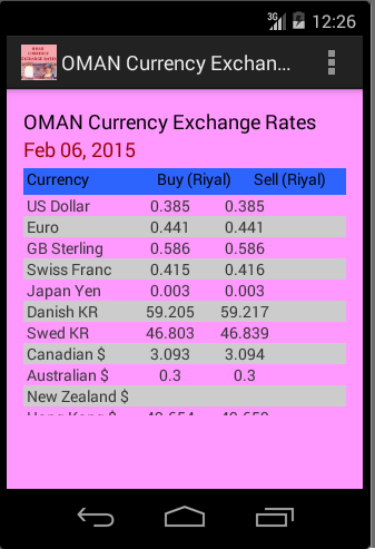 Oman Currency Exchange Rates By Three One Labs Google Play United States Searchman Data Information