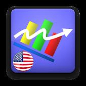 My US Stock Markets