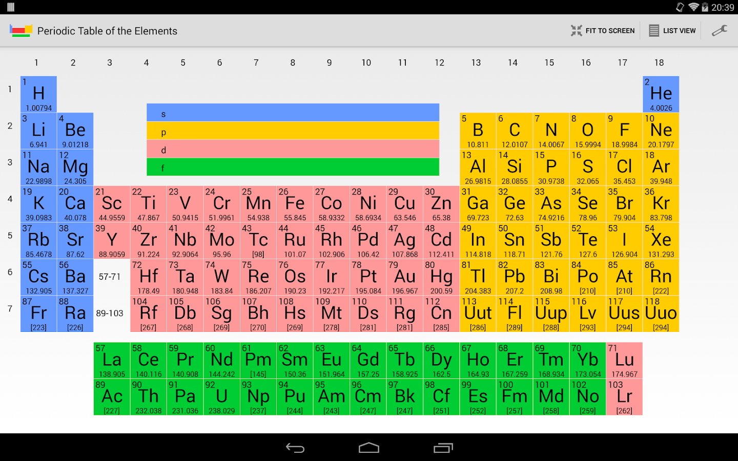 Periodic table song in hindi images periodic table images periodic table song in hindi image collections periodic table images periodic table song in hindi images gamestrikefo Choice Image