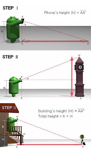 برنامج لقياس المسافات والإرتفاعات Android