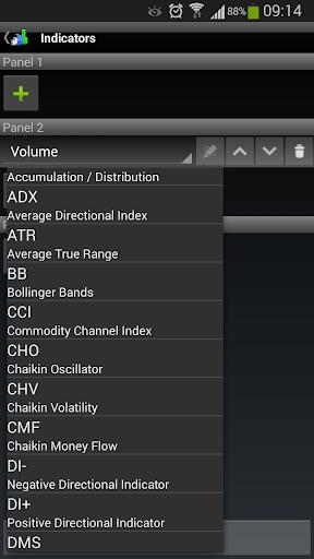 玩免費財經APP|下載Professional Stock Chart app不用錢|硬是要APP