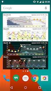 Meteogram Weather Widget - náhled