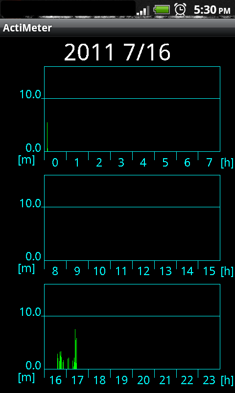 ActiMeter- screenshot