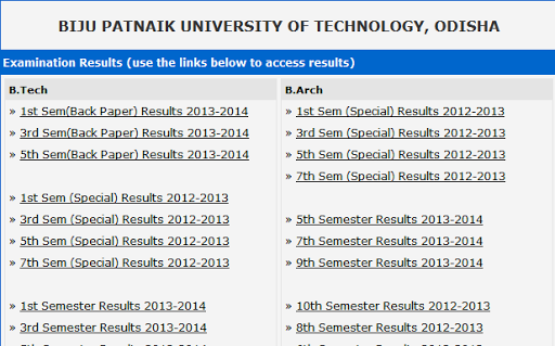 BPUT Results