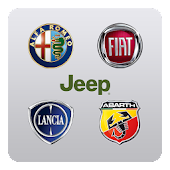 Mirafiori Outlet