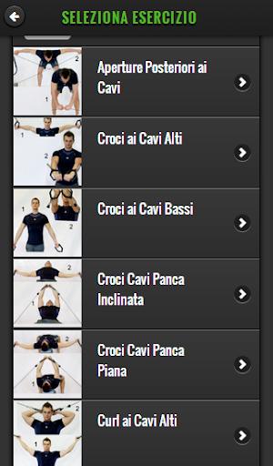 Fitnessitaly PRO