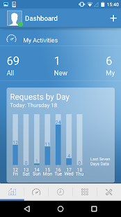 MightyCall Mobile - screenshot thumbnail