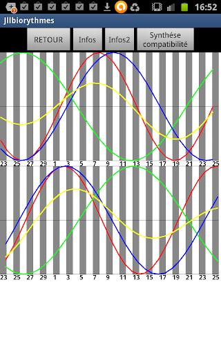 【免費生活App】Biorythmes expert maxi-APP點子