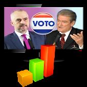 Exit-Poll Albania