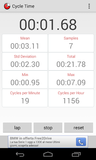 Cycle Time stopwatch