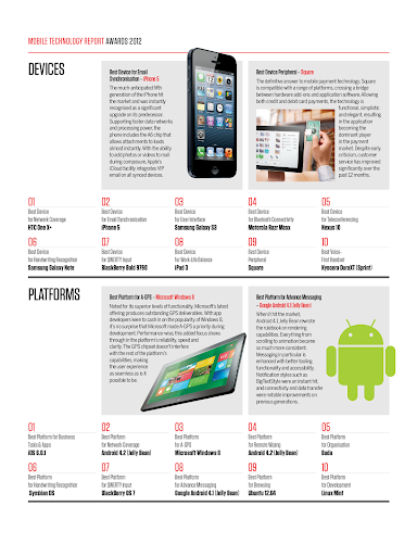 Mobile Technology Report