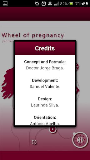 Wheel Of Pregnancy