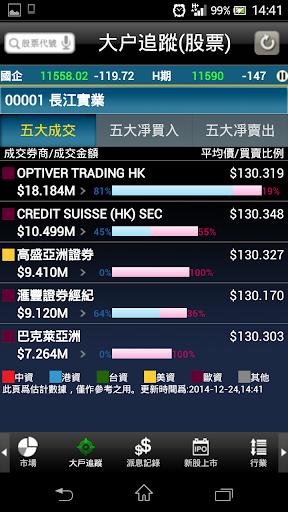 玩免費財經APP|下載經濟通 強化版MQ(手機) -免費即時股票期指- etnet app不用錢|硬是要APP
