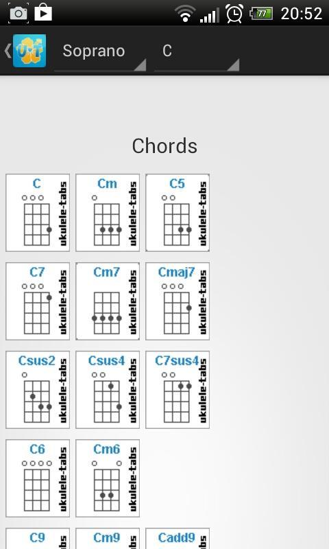 Breakdown Chords Ukulele Images Chord Guitar Finger Position