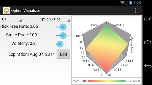 Option Visualizer