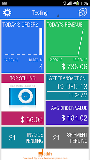 PrestaShop Mobile Dashboard