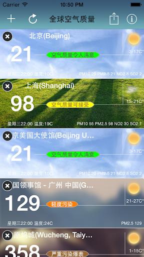 全球空气质量指数-PM2.5 pm10雾霾天气早知道预报排名