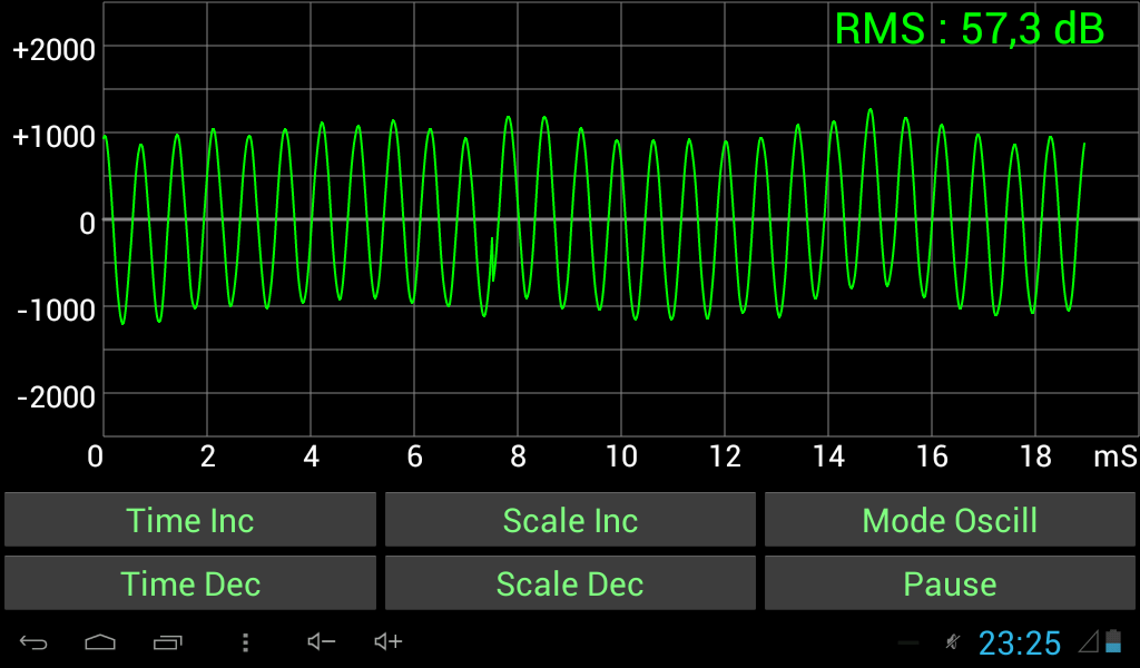 0 And 1 Peaks On Oscilloscope : Sound oscilloscope android apps on google play